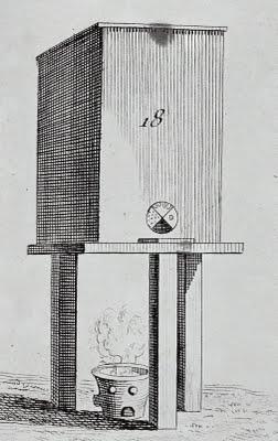 1772 Honey bees. Encyclopedie-Dictionaire Raisonne Des Sciences of Denis Diderot