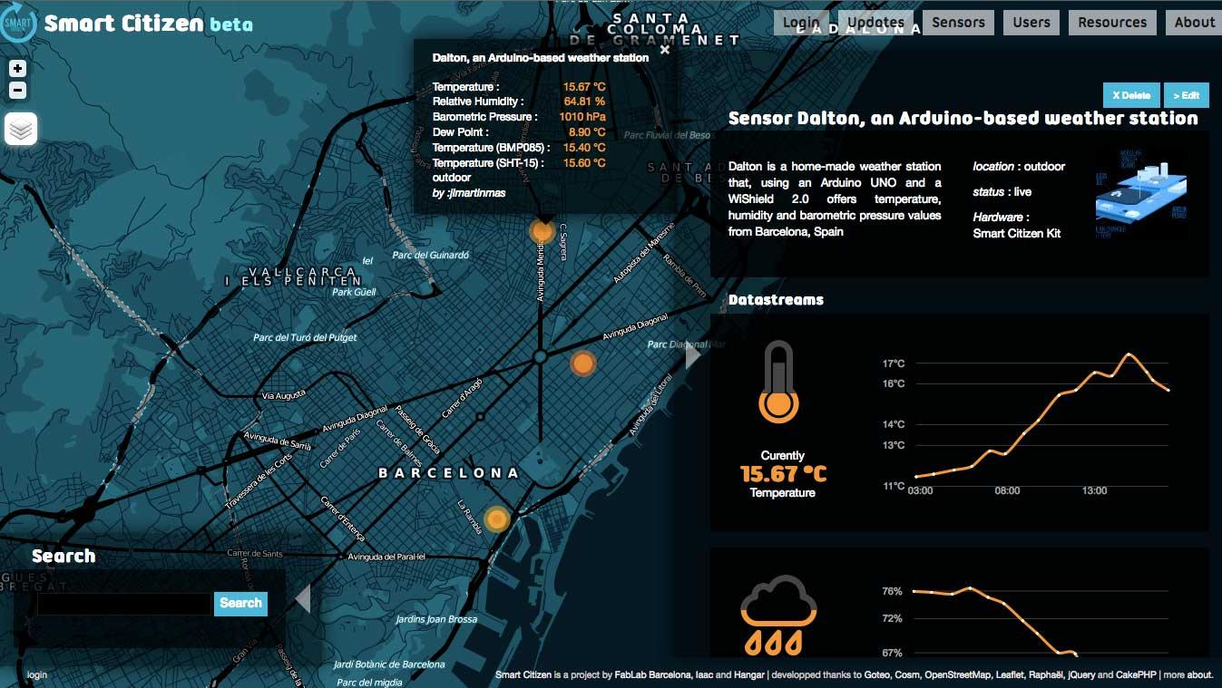 smartcitizen map BCN