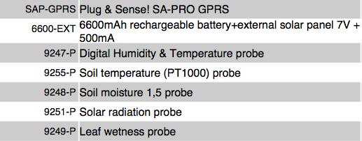 waspmote environmental sensors