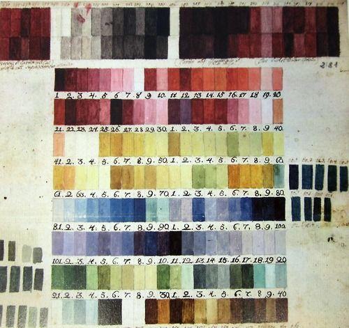 colourchart by Ferdinand Bauer - 1800
