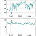 data-intext-8.8.13.png