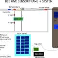 tech-diagram.png